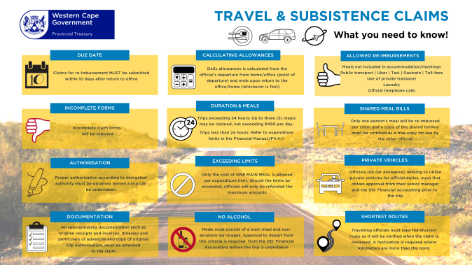 Travel and Subsistence Poster 2019.png